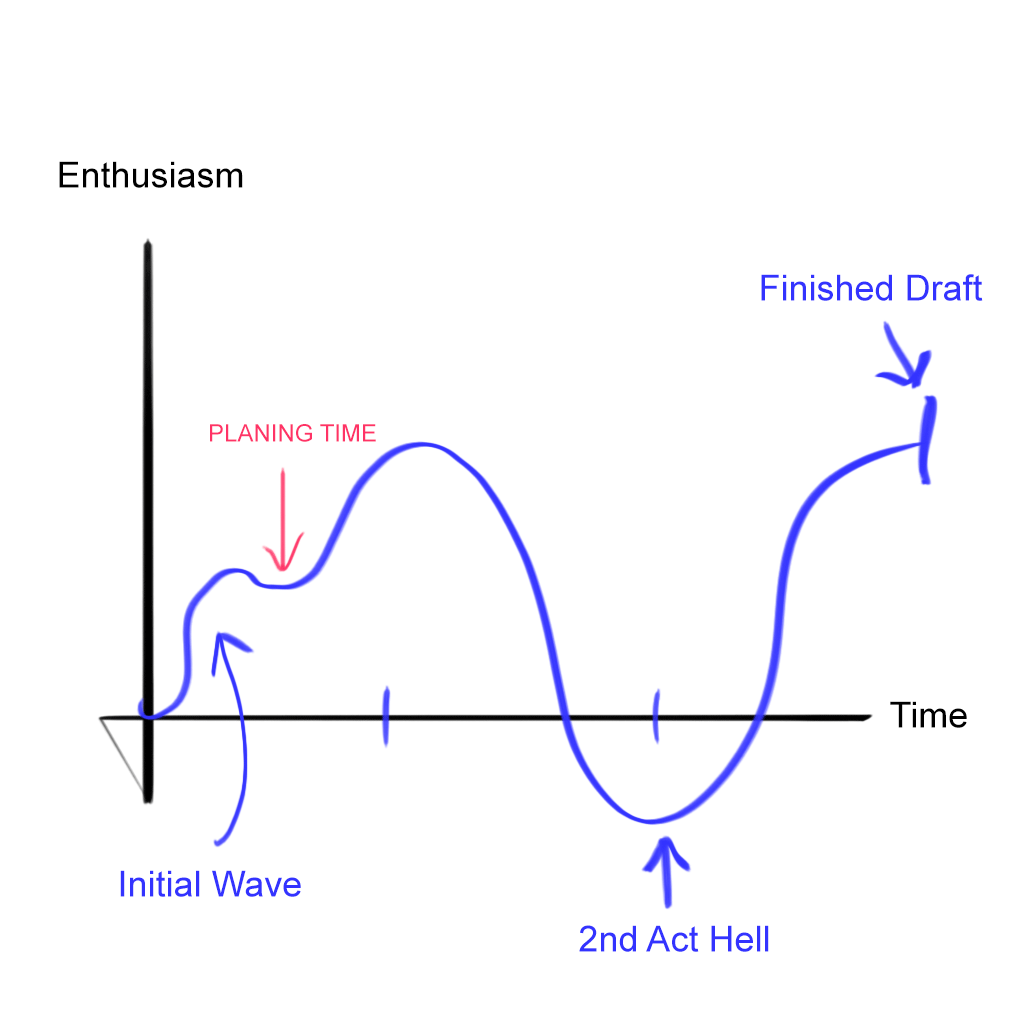 Enthusiasm-Graph